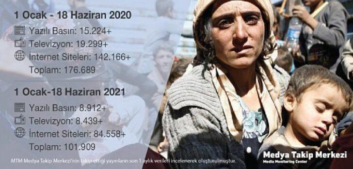 Mülteci haberlerinde 73 düşüş yaşandı!